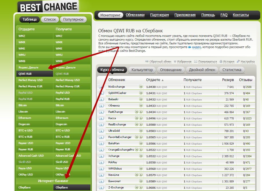 Перевод денег с Киви на карту Сбербанка через обменники
