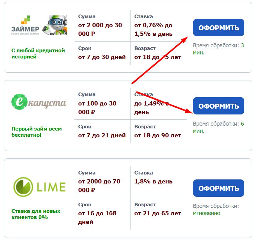 Как получить займ на Qiwi кошелек с плохой кредитной историей?