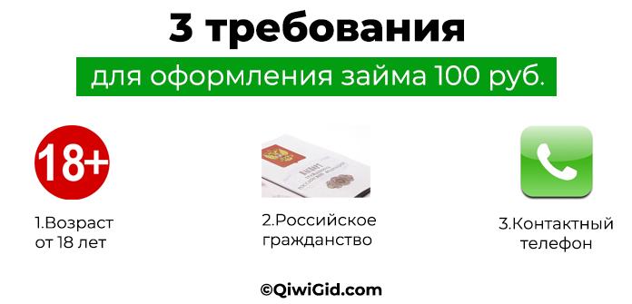 Требования по займу 100 рублей на Qiwi кошелек