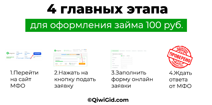 Как взять займ 100 рублей на Qiwi кошелек?