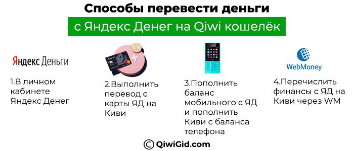Перевод с Яндекс Денег на Киви кошелек