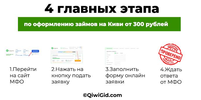 Оформление займа в 300 рублей на Киви кошелек