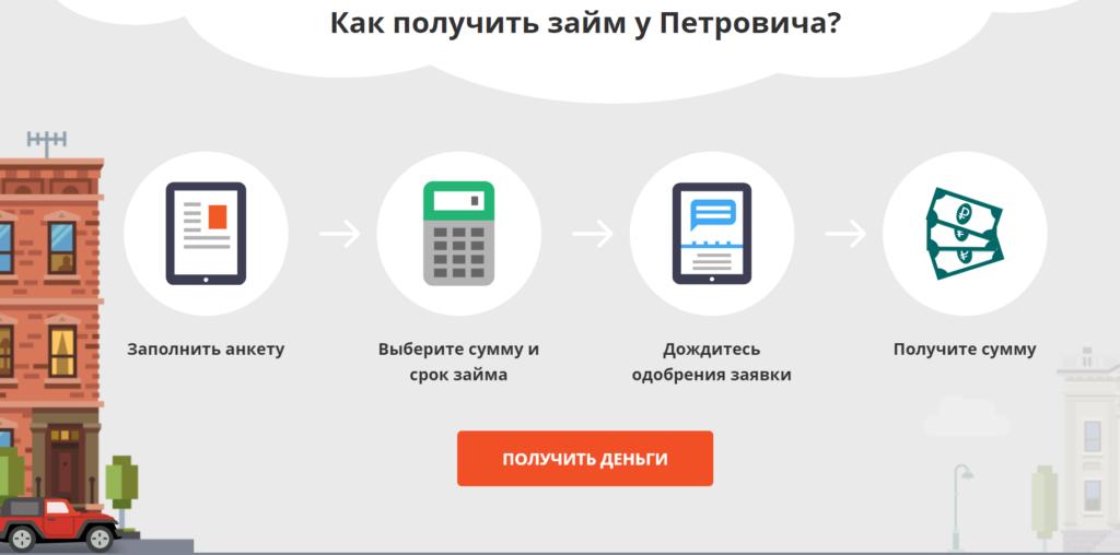 Как оформить займ у Петровича на Киви кошелек?